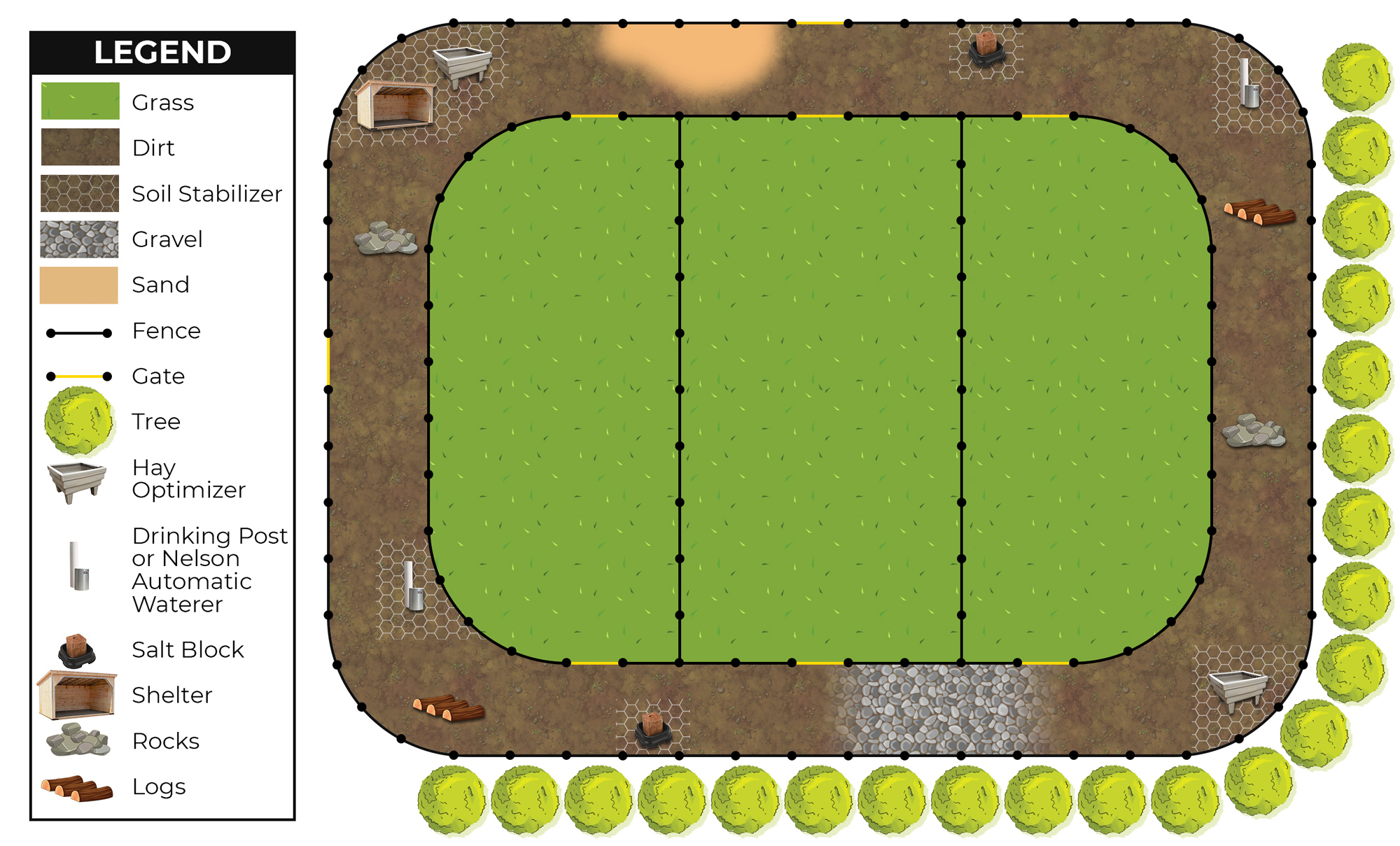 Is the Paddock Paradise System Right for Me?